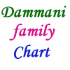 Online 'Dammani Family Tree' Unveilded