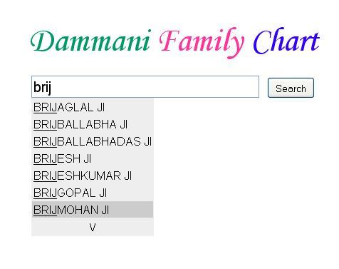 dammani family chart